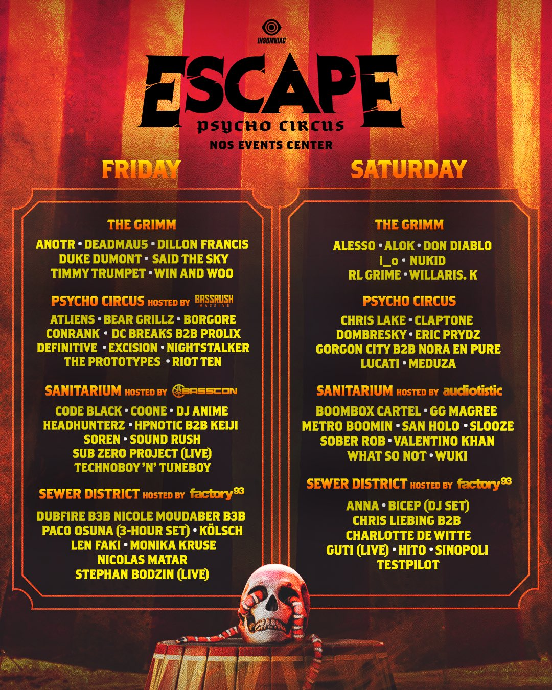 The Escape: Psycho Circus stage areas