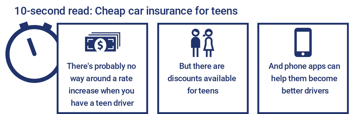 Cheap Car Insurance For Teens >> Everquote Everquoteinsure Twitter