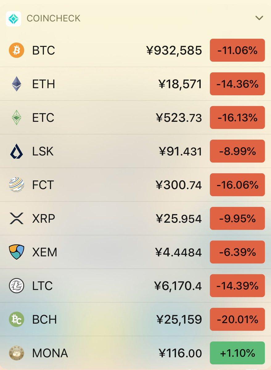 仮想通貨もウゴだねいひい
