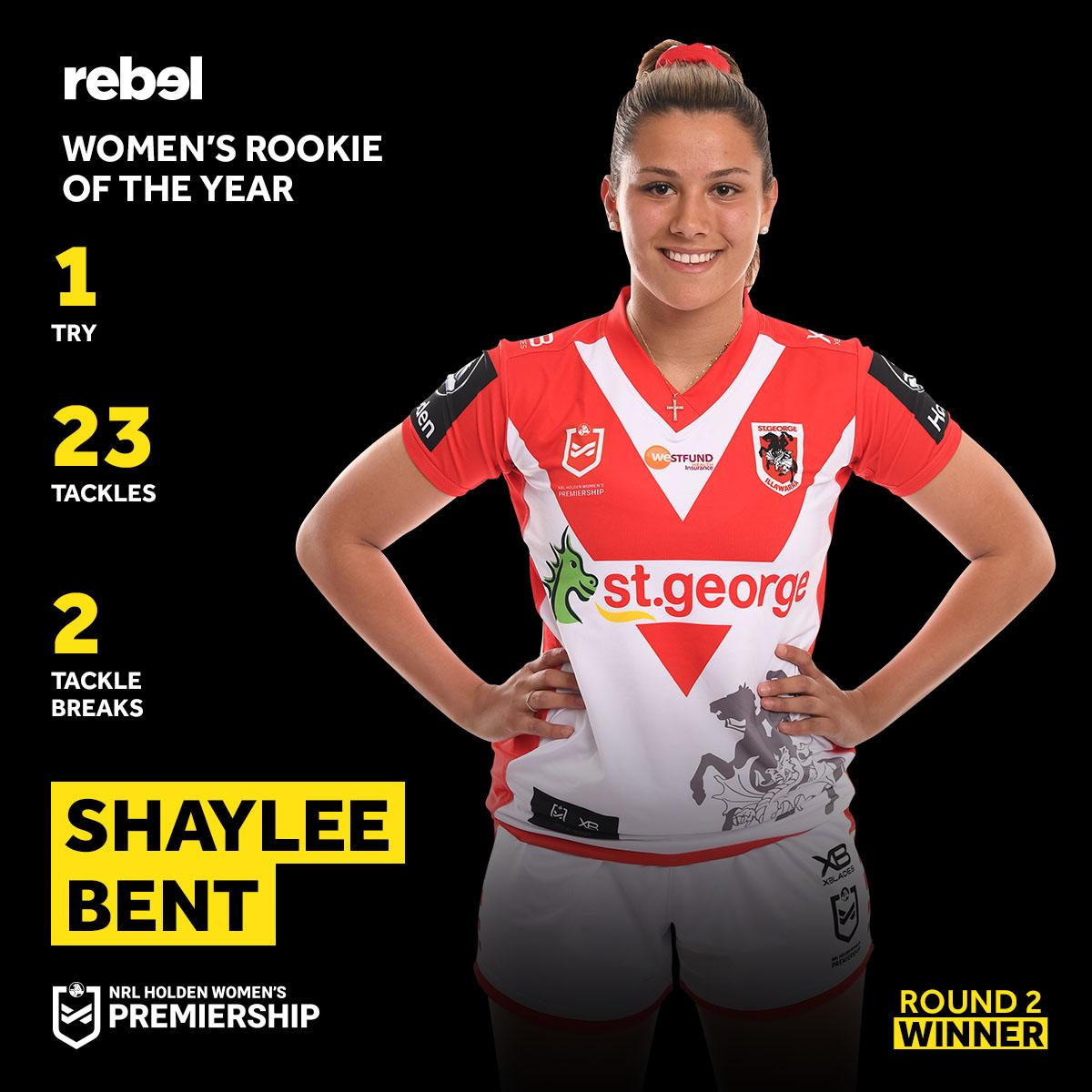 Your @RebelSport Rookie of the Year Winner for Round 2 is Shaylee Bent! 🔥  #NRLW https://t.co/ZV1FJeIRZJ