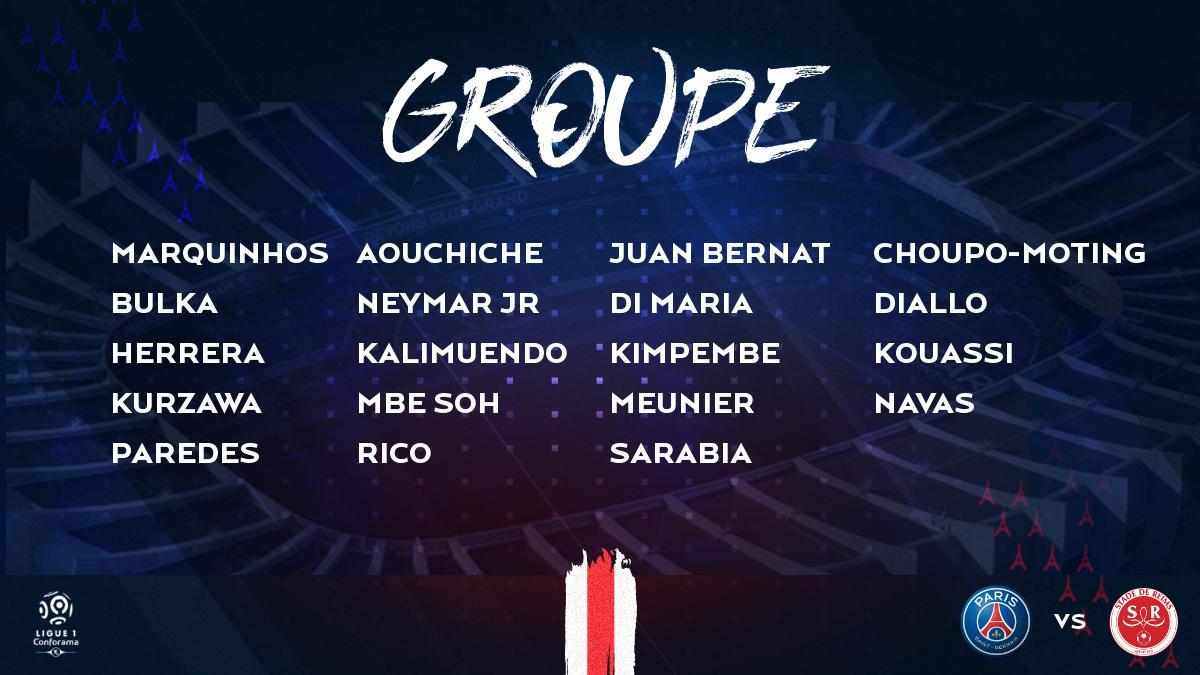 Groupe PSG