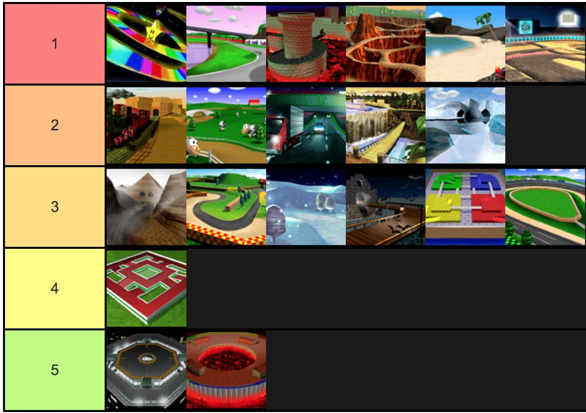 Tiermaker On Twitter Community Rank For The Best Mario Kart 64 Tracks Ordered Within Rows Https T Co 0uoxp0fnku Blank Template Here Https T Co Fprmzmvr5w
