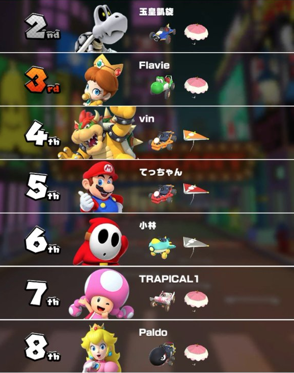 Lewtwo On Twitter These Two Screenshots Were Taken By Two Different People Nintendo Really Made Up Random Names For Cpu Opponents In Mario Kart Tour To Make It Appear Like You Re Playing