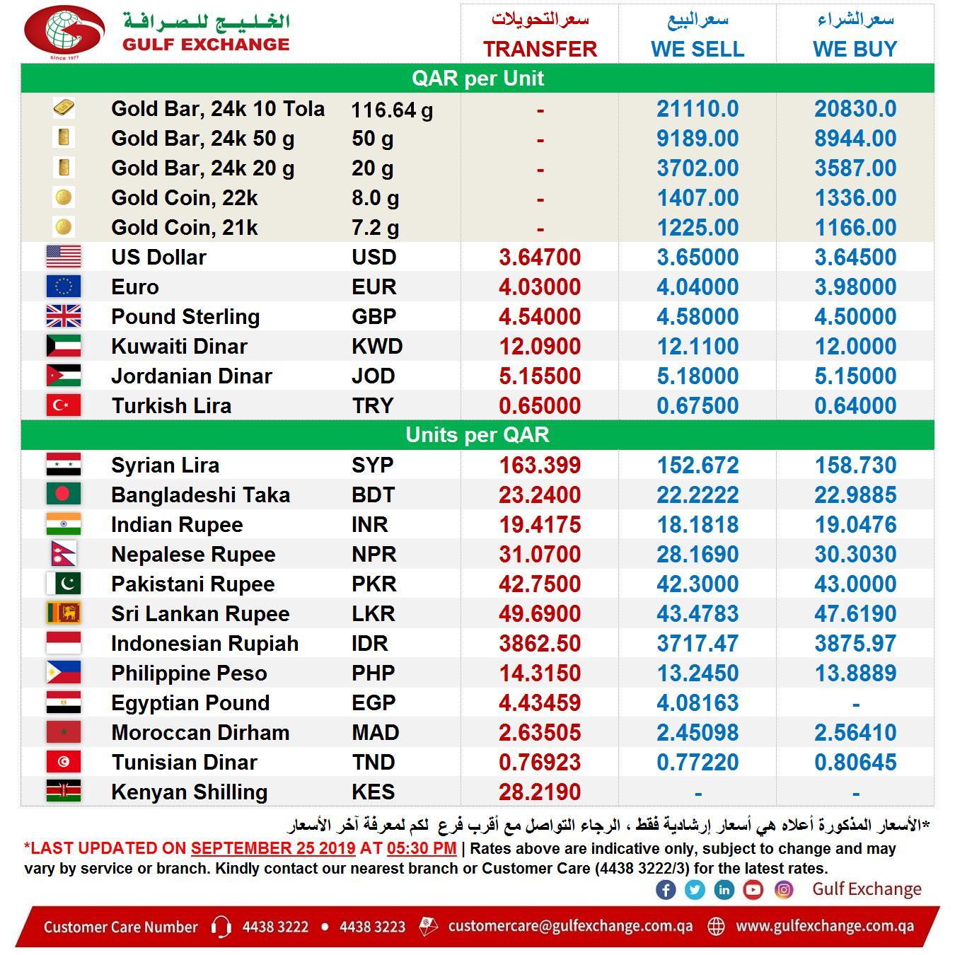 Gulf Exchange On Twitter Good Evening