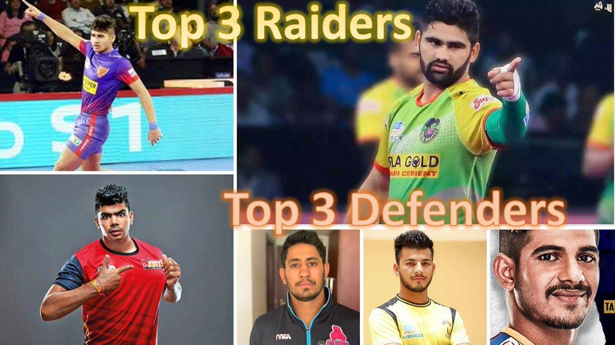 Top 3 Raiders and Top 3 defenders of pro kabaddi 2019 season 7. #VivoProKabaddi #TopRaiders #TopDefenders #PradeepNarwal #PawanSehrawat #NaveenGoyat #SandeepDhull #VishalBharadwaj #Sumit #2019ProKabaddi #KabaddiLive #Kabaddi