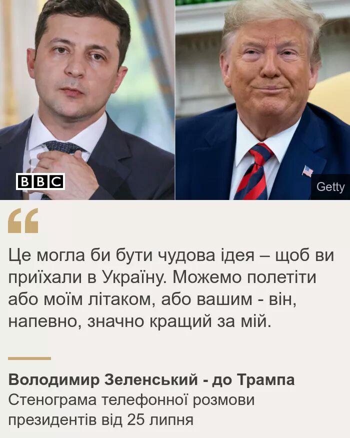 Если бы Зеленский был против, мы бы не опубликовали стенограмму разговора, - Трамп - Цензор.НЕТ 5872