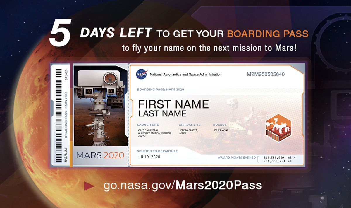 Only 5 days left to send your name to Mars! Here are the standings so far: 🥇 Turkey 🇹🇷 2.5 Million 🥈 India 🇮🇳 1.5 Million 🥉 USA 🇺🇸 1.2 Million Send your name by Sept 30 at go.nasa.gov/Mars2020Pass #Mars2020