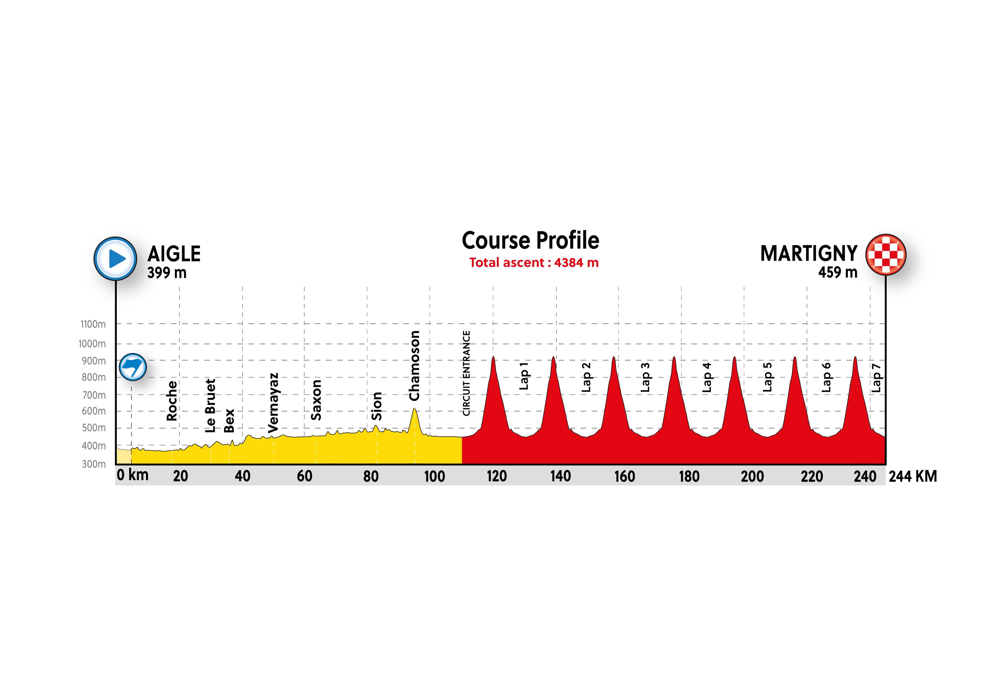 Parcours des courses - Page 11 EFVVnBnXoAom23R?format=jpg&name=4096x4096