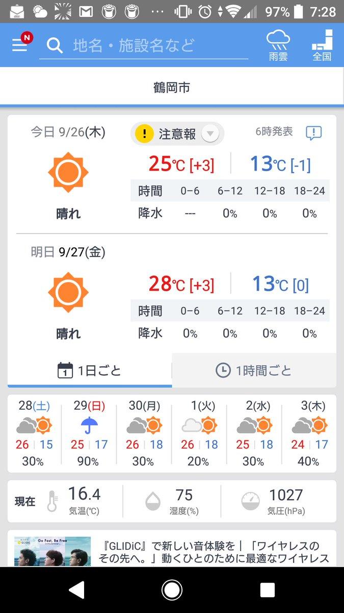 鶴岡 天気 今日 の