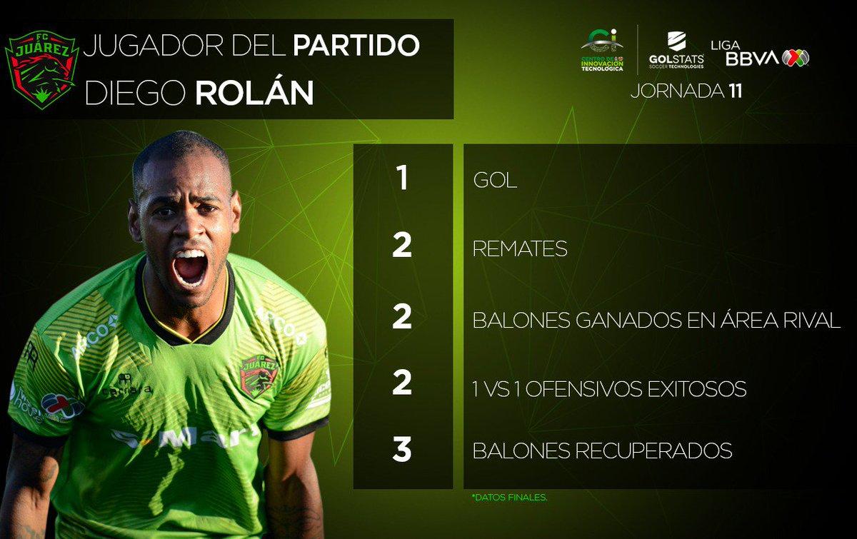 Liga MX,