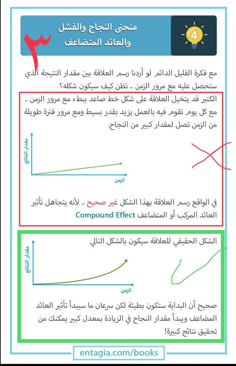 كتاب الفارق البسيط