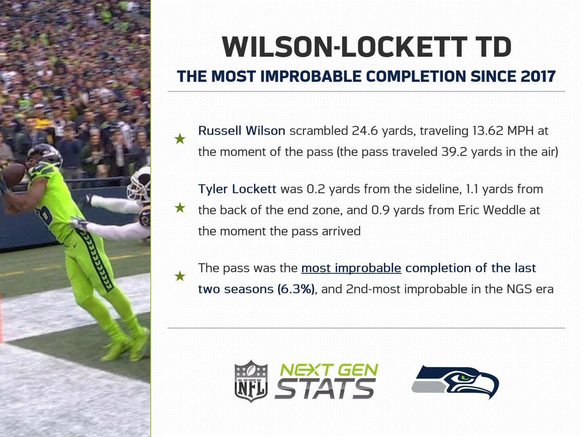 Next Gen Stats On Twitter Russell Wilson Tyler Lockett S