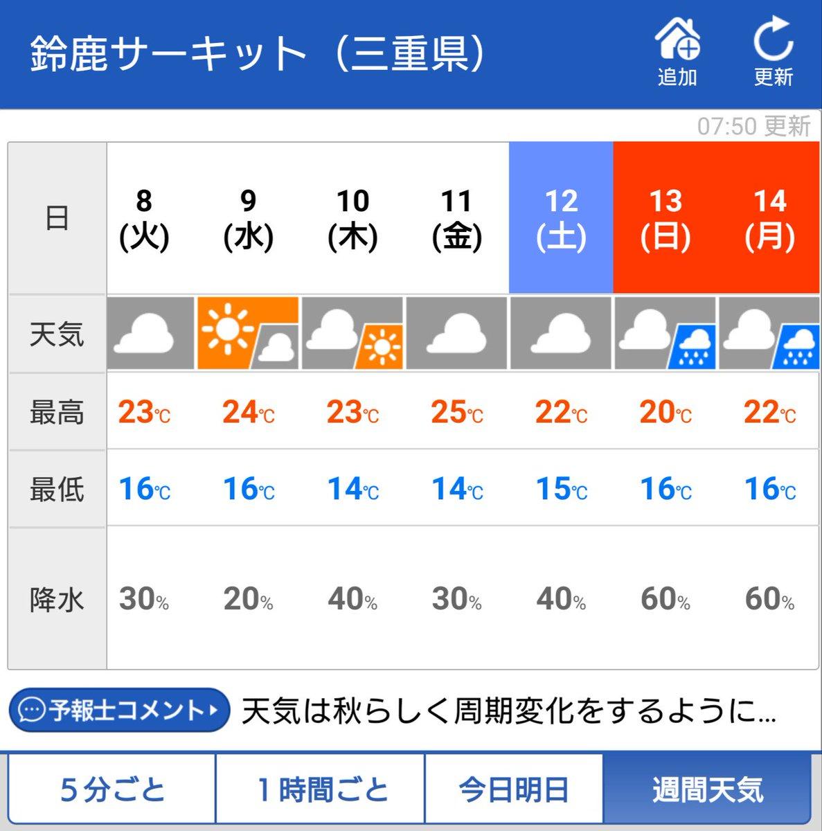 天気 二 予報 週間 Sunny Spot