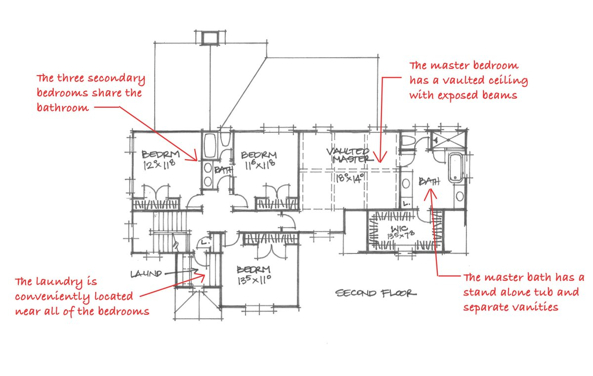 Actually Prefer To Get Several Copies Of My Floor Plan And Draw Each