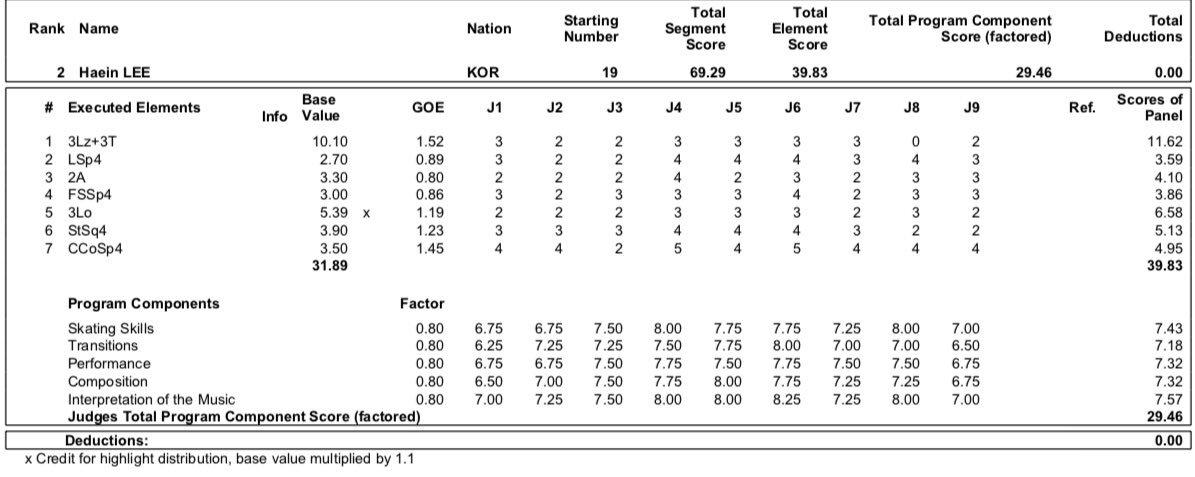 JGP - 6 этап. 25.09 - 28.09 Загреб, Хорватия  - Страница 2 EFajMuSXoAIhzvO?format=jpg&name=medium