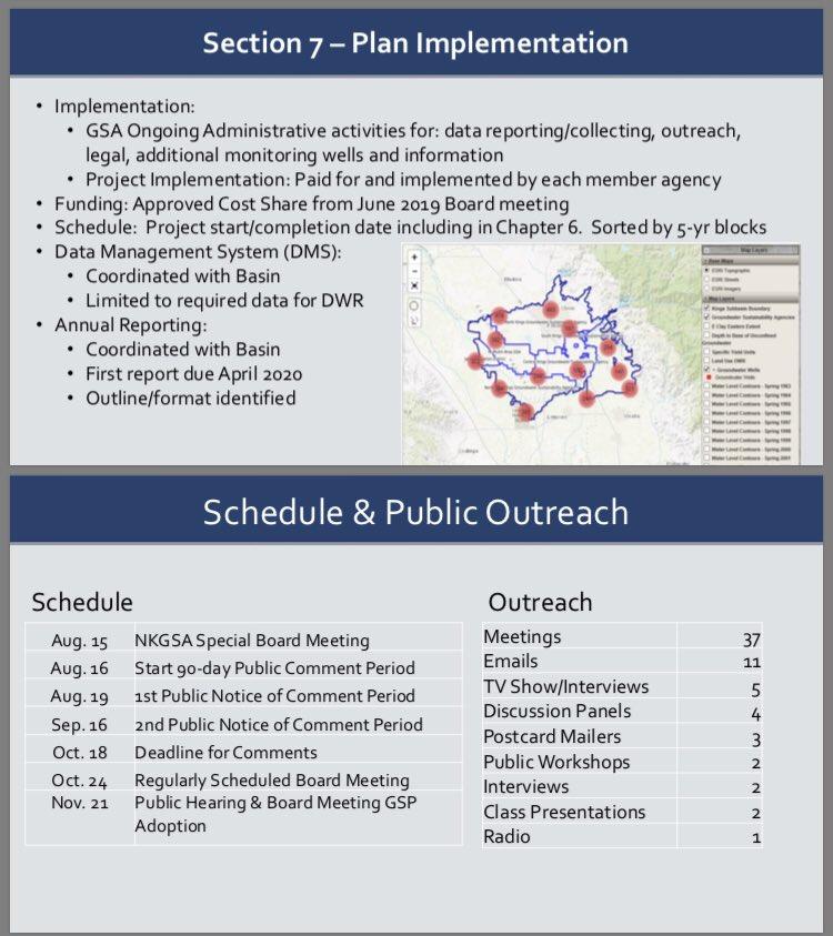 city of fresno watering schedule 2020