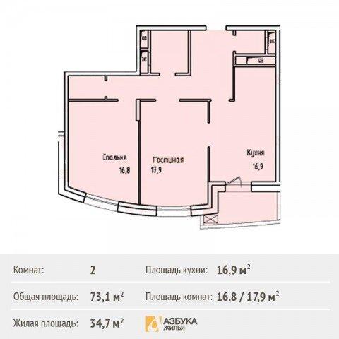 договор купли продажи земельного участка с незавершенным строительством жилым домом