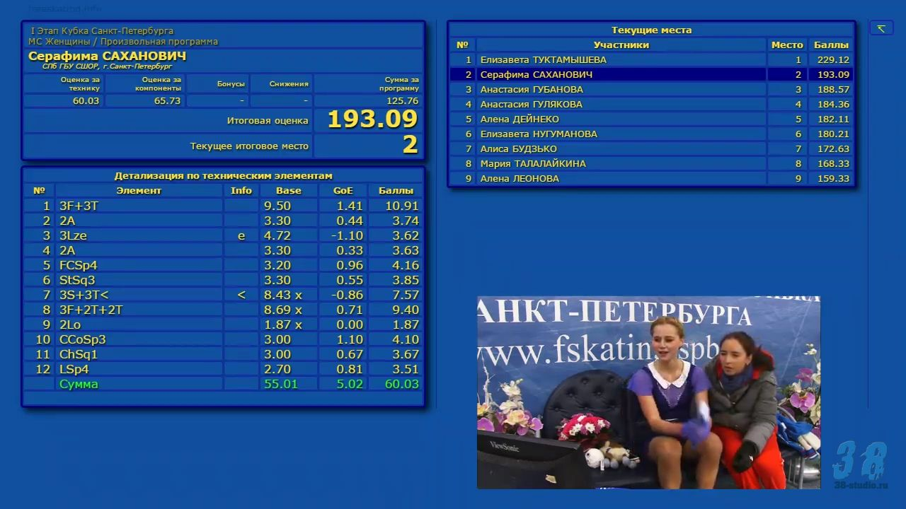 Российские соревнования сезона 2019-2020 (общая)  - Страница 4 EFdPNraUwAIMLXM?format=jpg&name=large