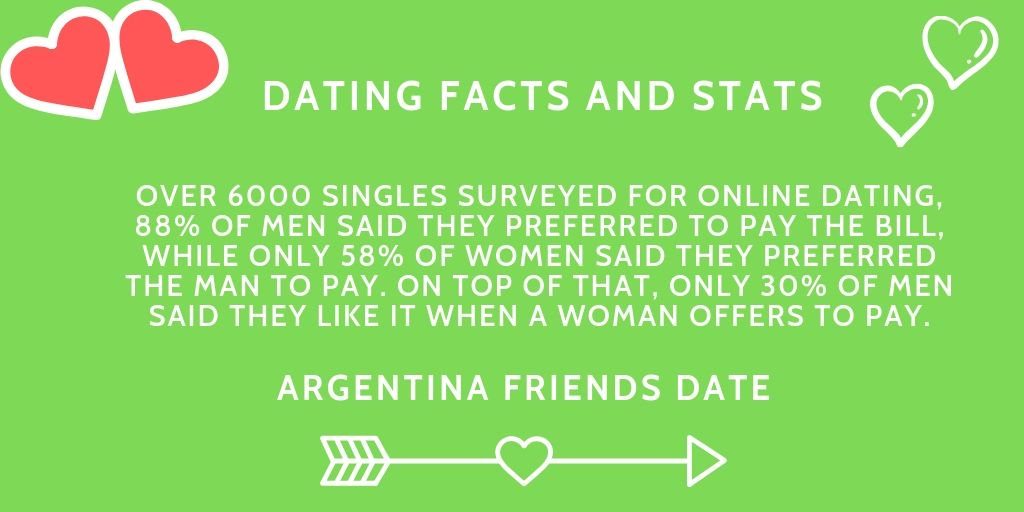 online dating argentina