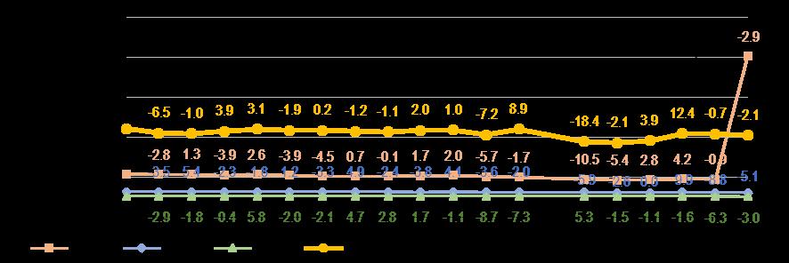 allegra x-12