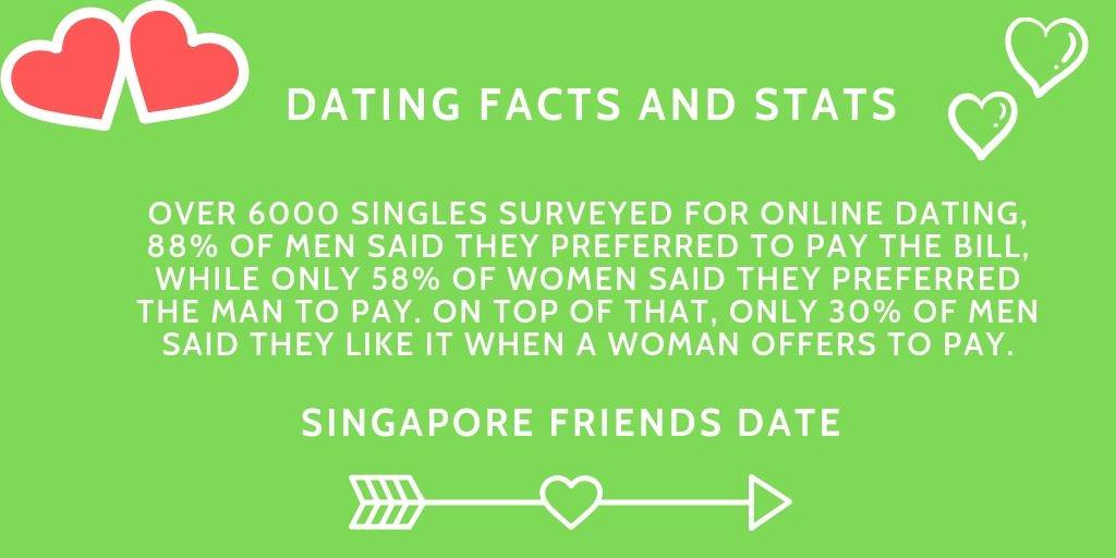 Single dating singapore