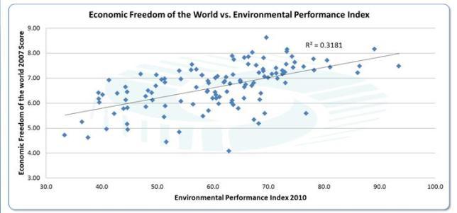 La Politización del clima no busca proteger el medioambiente, sino blanquear el intervencionismo