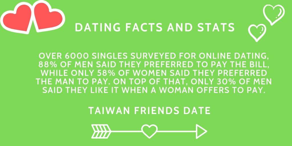 Taiwan Gratis online dating Lauren Alaina og Scotty mccreery dating