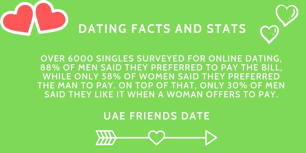 The best dating site for Expats in Abu Dhabi (UAE).