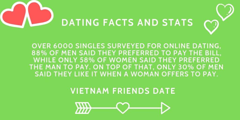 Dating online in Vietnam