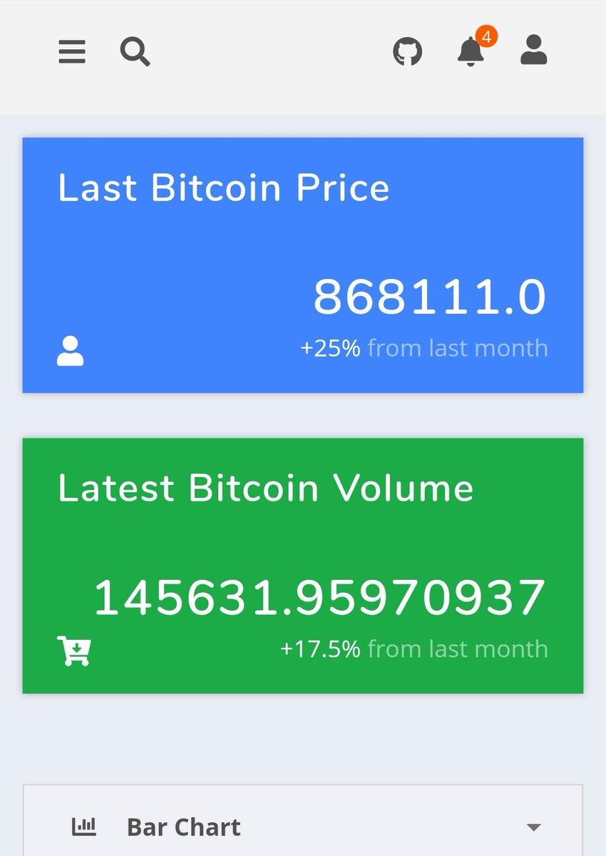 今日はやることが特になかったので趣味の仮想通貨サイトをつくってた。もう少しで形になりそう?