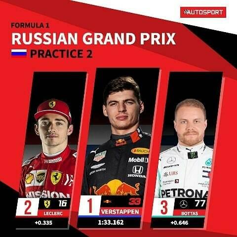 الدراج Verstappen الأسرع تجارب لجائزة