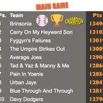 Image for the Tweet beginning: The wrap-up of the #FantasyBaseballUK