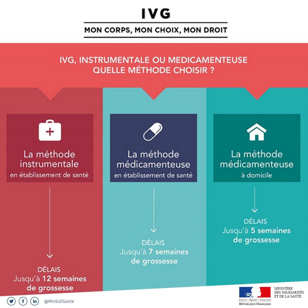 """Ministère des Solidarités et de la Santé on Twitter: """"[📅Journée"""