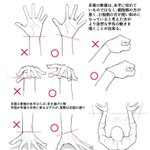 思い込みで間違えていた?正しい手首の描き方はこちら!