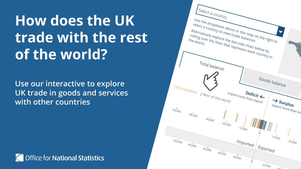 How does the UK trade with the rest of world? Explore the data with our interactive ow.ly/Ks1r50wtaSK