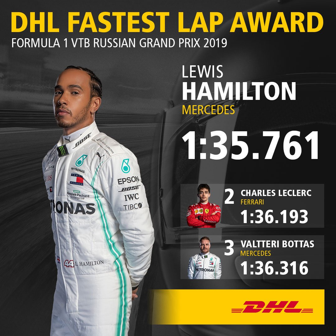 .@lewishamilton posts the fastest race lap in #RussianGP, so the @mercedesamgf1 driver is now ahead in #DHLFastestLapAward! #F1 #RussianGP ➡️More about the DHL Fastest Lap Award: InMotion.DHL/DHL-FL-Award