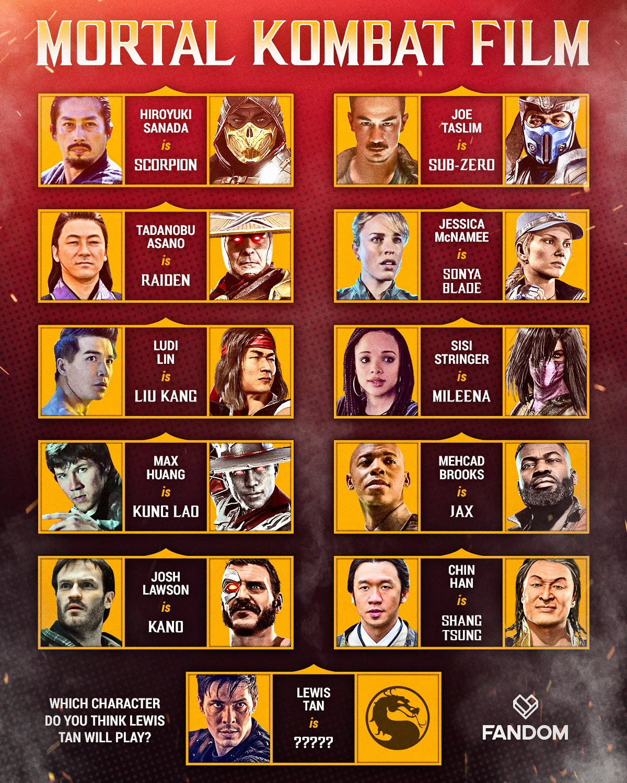 Fandom On Twitter Meet The Mortal Kombat Reboot Cast And Their