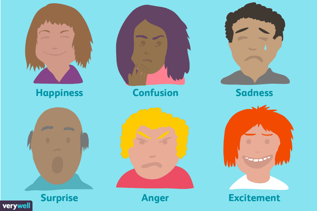 Facial expressions in non-verbal communication — img 3