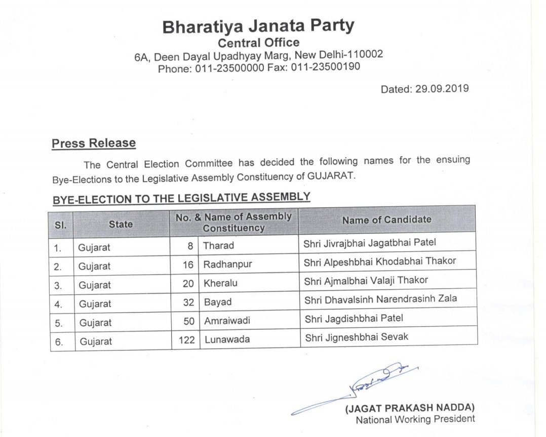 BJP declares candidates for 6 assembly seat bypoll