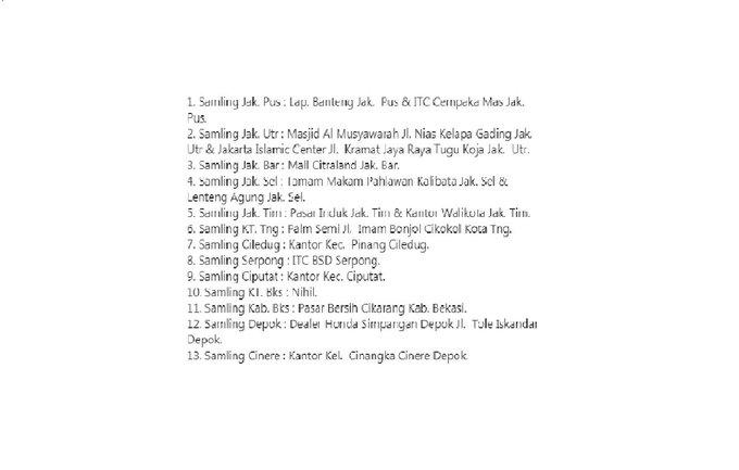 Lokasi Yan Samling Tgl 30 September 2019 sbb:
