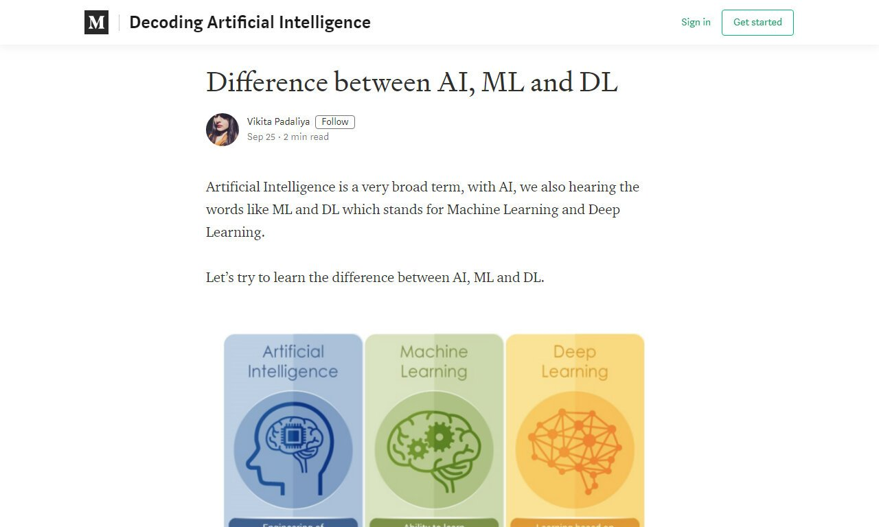 Botcide On Twitter Difference Between Ai Ml And Dl Dl Wordslikeml Machinelearning Artificialintelligence Broadterm Chatbot Via Medium Https T Co 9rvqml0qki Https T Co Fy6kblcrwl This video describes how to convert the units of measurement of an analyte from mg/dl (milligrams per 100 ml or decilitre) to mmol/l (millimole per liter). twitter