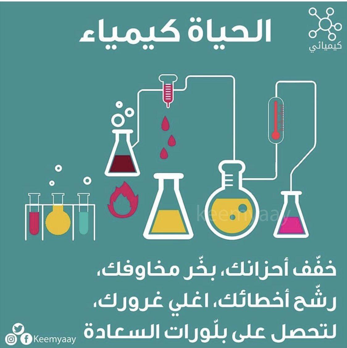 Twitter இல كيميائيه ஹ ஷ ட க