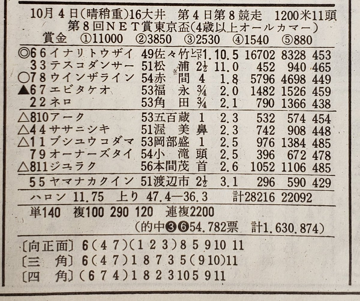 """ビッグワン on Twitter: """"1974年の東京盃。サラブレッドに比べて ..."""