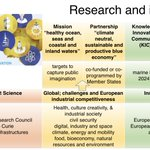 Image for the Tweet beginning: @OceanEnergyEU @KarmenuVella @EU_MARE @RichardbrutonTD @wgmin_rural