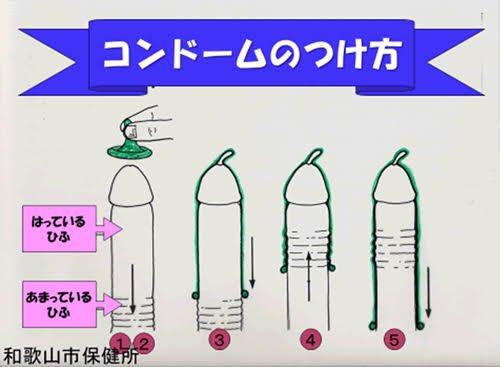 付け方 コンドーム 包茎