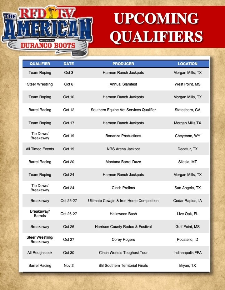 QUALIFIERS UPDATE: Heres the latest list of #RFDTVTheAmerican qualifiers, but new ones are being added WEEKLY. Check back every Monday for updates! #LifeChangingRodeo