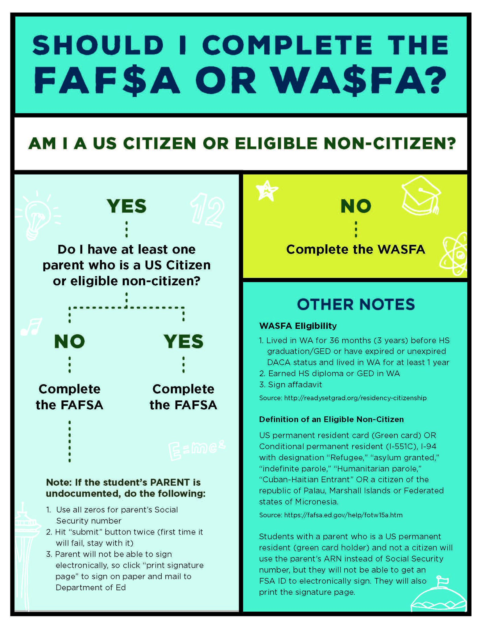 """Kent School District on Twitter: """"So you know it's time to apply for  #FinancialAid, but you're not sure if you should complete the #FAFSA or # WASFA? Find more information about both applications"""