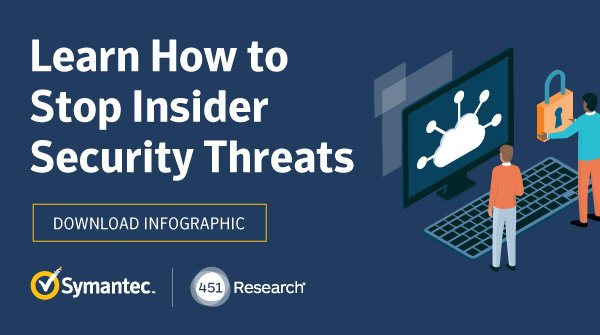 Renewing your focus on insider threats reduces risks, costs, and disruptions. Here's how to stop these often-forgotten threats. https://t.co/shnjScQ0ss https://t.co/W3kKVFFJHR