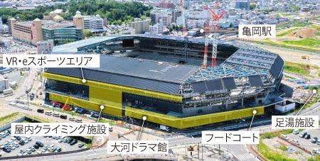 J2京都 新スタジアムこけら落としは2・9C大阪とのプレシーズンマッチ