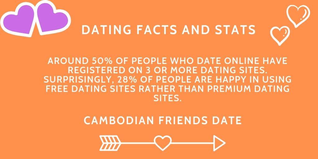 Cambodja dating online